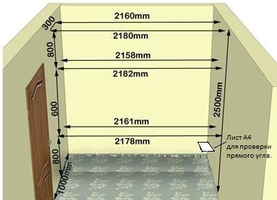 Три точки для измерения размеров