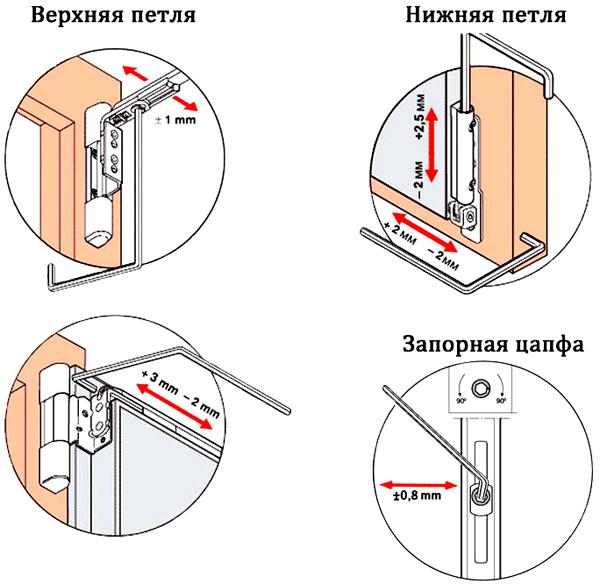 Остекление сталинских балконов