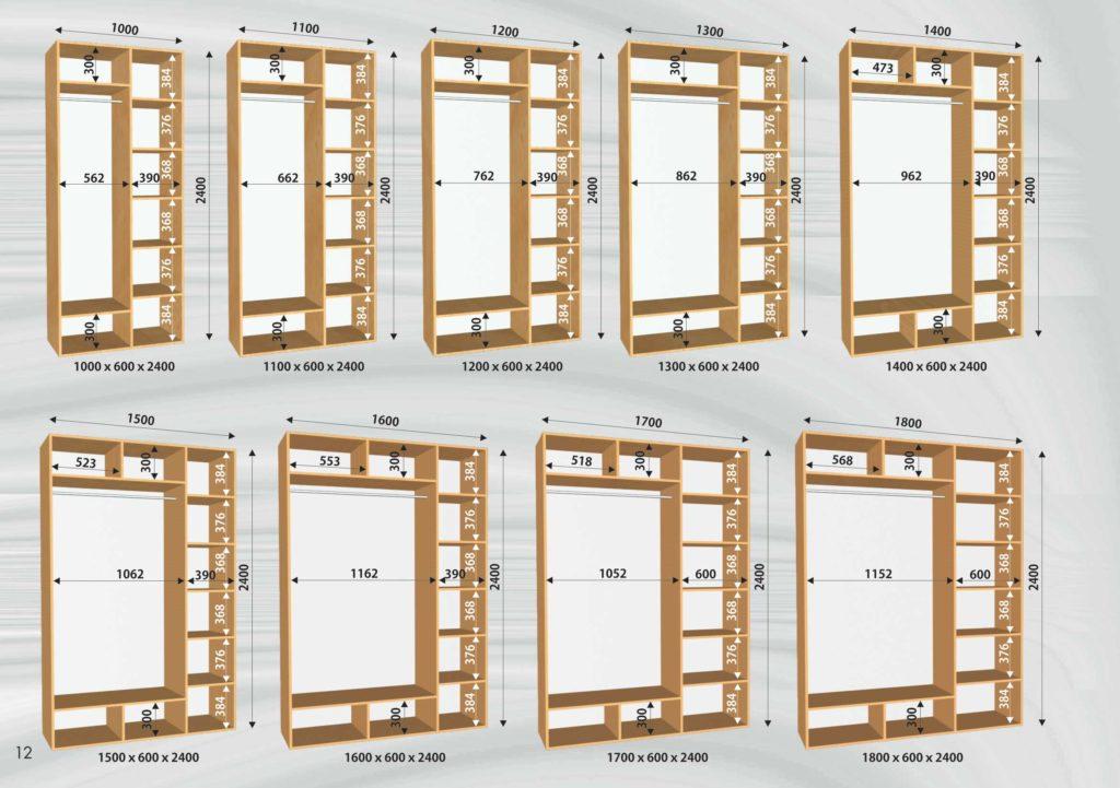 Стандартные размеры конструкций