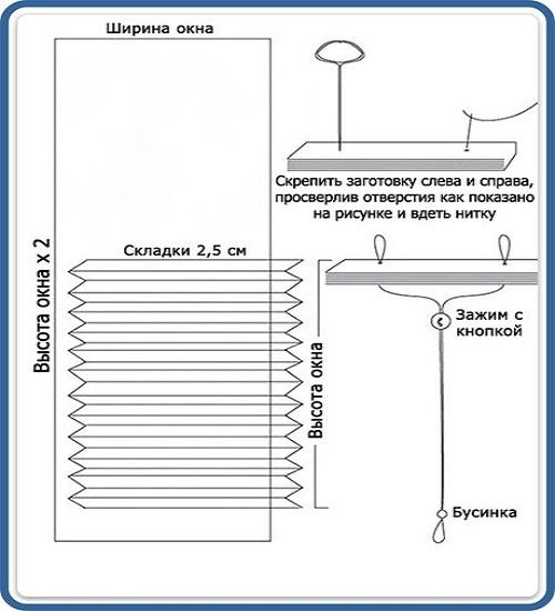 Схема с двумя отверстиями