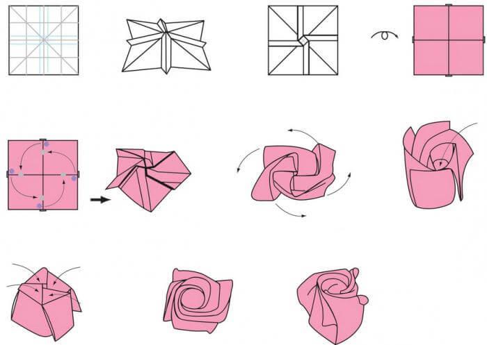 roza24 Как сделать розу из бумаги? Легко и быстро делаем бумажную розу своими руками