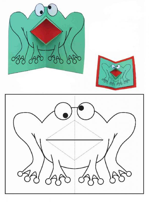 Открытка лягушка приглашение технология 2 класс, поздравительную